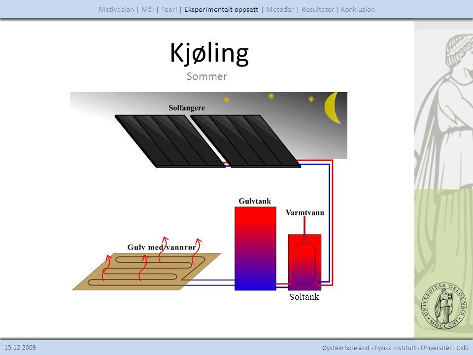 Øystein Soteland - Fysisk Institutt - Universitet i Oslo Kjøling 15.12.2009 Motivasjon | Mål | Teori | Eksperimentelt oppsett | Metoder | Resultater | Konklusjon Sommer Soltank