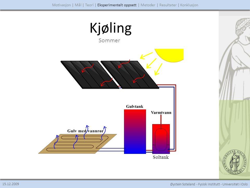 Øystein Soteland - Fysisk Institutt - Universitet i Oslo Sensorplasseringer 15.12.2009 Motivasjon | Mål | Teori | Eksperimentelt oppsett | Metoder | Resultater | Konklusjon Thermocouple temperatursensorer nedsenket i vann