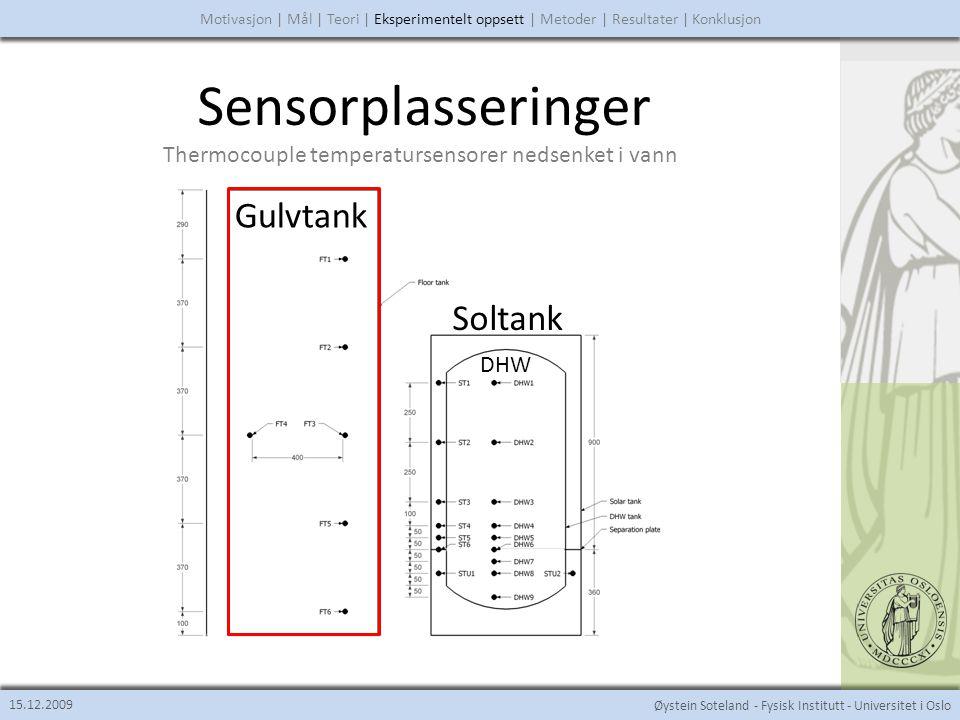 Øystein Soteland - Fysisk Institutt - Universitet i Oslo Sensorplasseringer 15.12.2009 Gulvtank Soltank DHW Motivasjon | Mål | Teori | Eksperimentelt oppsett | Metoder | Resultater | Konklusjon Thermocouple temperatursensorer nedsenket i vann
