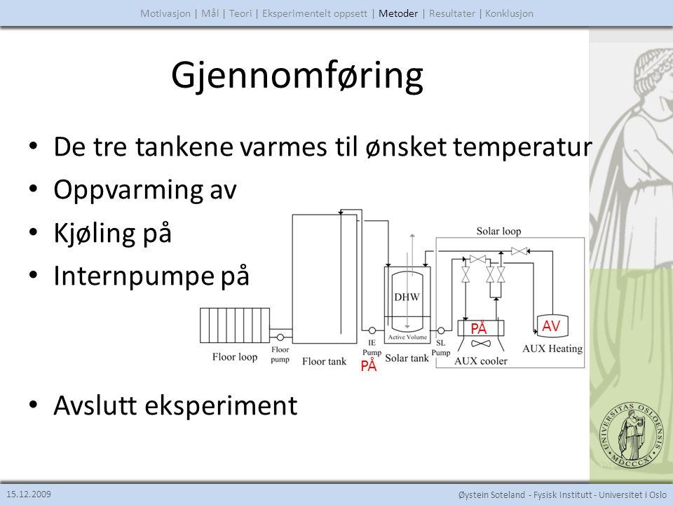 Øystein Soteland - Fysisk Institutt - Universitet i Oslo Varmtvannstanken 15.12.2009 Motivasjon | Mål | Teori | Eksperimentelt oppsett | Metoder | Resultater | Konklusjon Målinger har oppløsning på 30 sekunder
