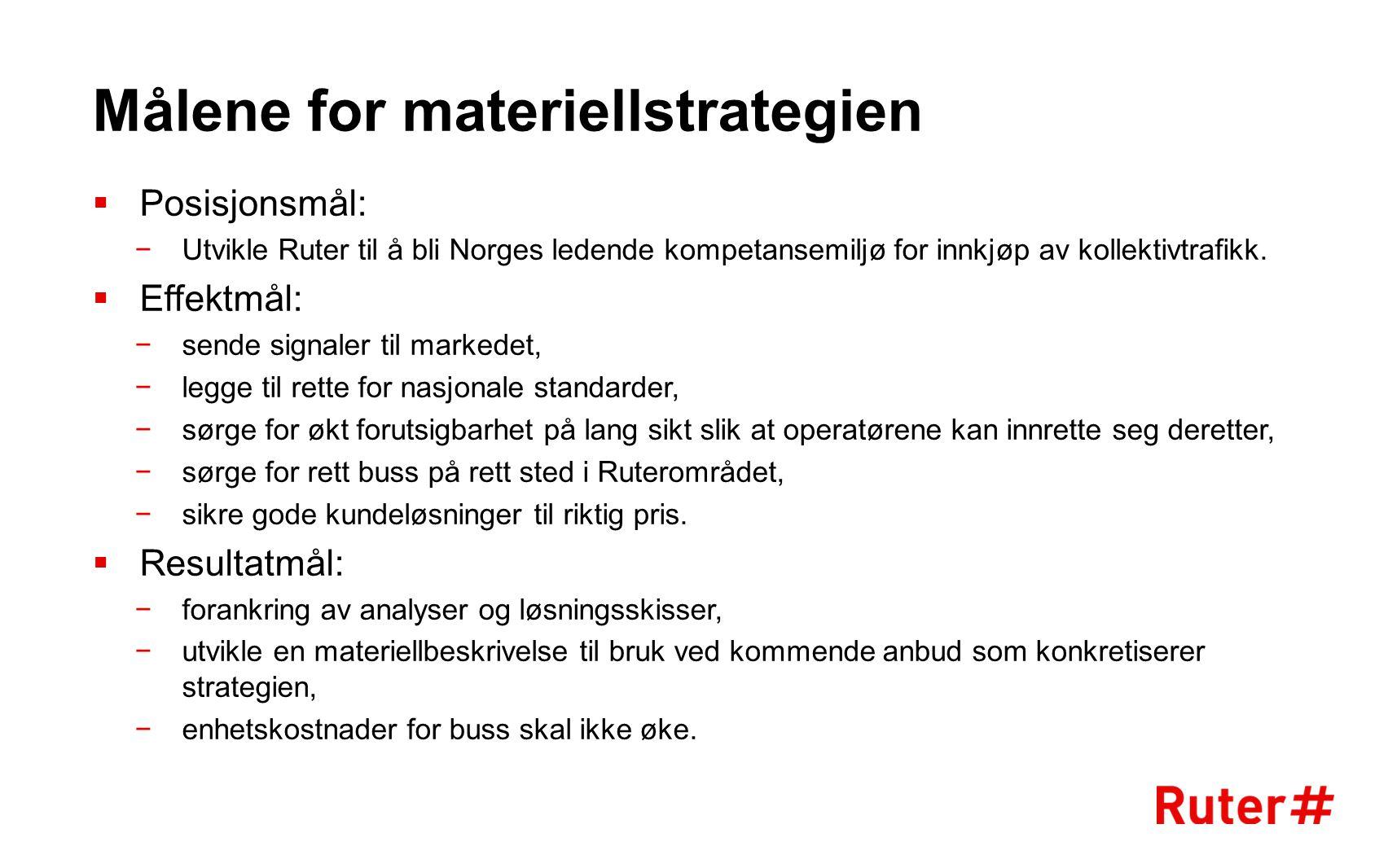 Målene for materiellstrategien  Posisjonsmål: −Utvikle Ruter til å bli Norges ledende kompetansemiljø for innkjøp av kollektivtrafikk.  Effektmål: −