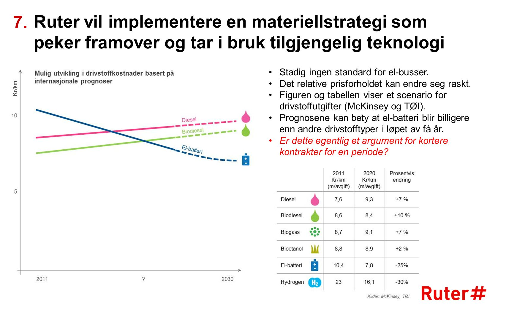 Ruter vil implementere en materiellstrategi som peker framover og tar i bruk tilgjengelig teknologi 7. •Stadig ingen standard for el-busser. •Det rela