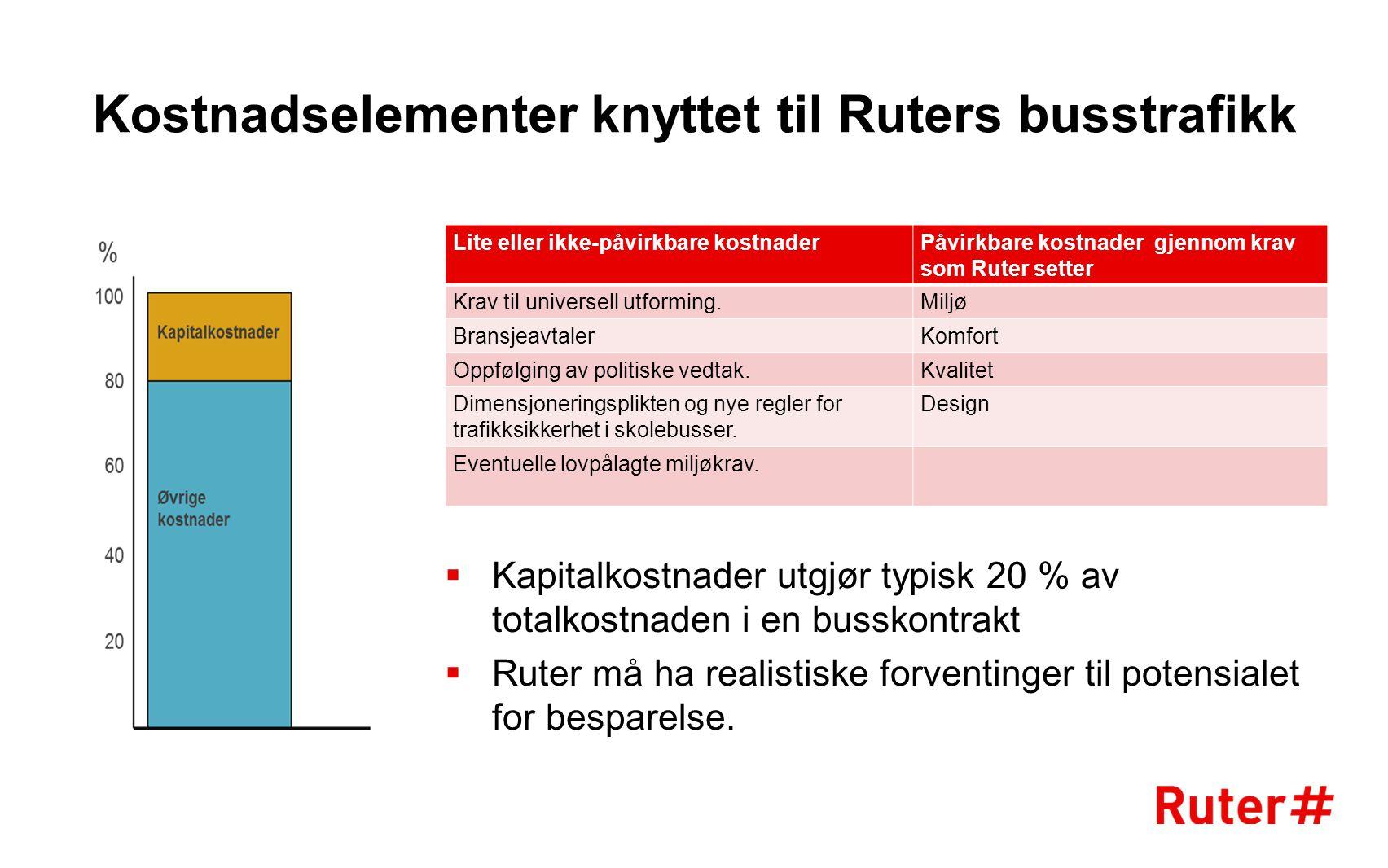 Kostnadselementer knyttet til Ruters busstrafikk Lite eller ikke-påvirkbare kostnaderPåvirkbare kostnader gjennom krav som Ruter setter Krav til unive