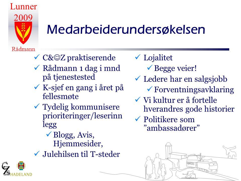 Lunner 2009 Rådmann Medarbeiderundersøkelsen  C&  Z praktiserende  Rådmann 1 dag i mnd på tjenestested  K-sjef en gang i året på fellesmøte  Tyde