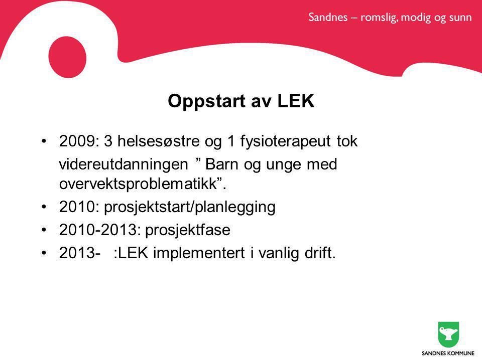 """Oppstart av LEK •2009: 3 helsesøstre og 1 fysioterapeut tok videreutdanningen """" Barn og unge med overvektsproblematikk"""". •2010: prosjektstart/planlegg"""