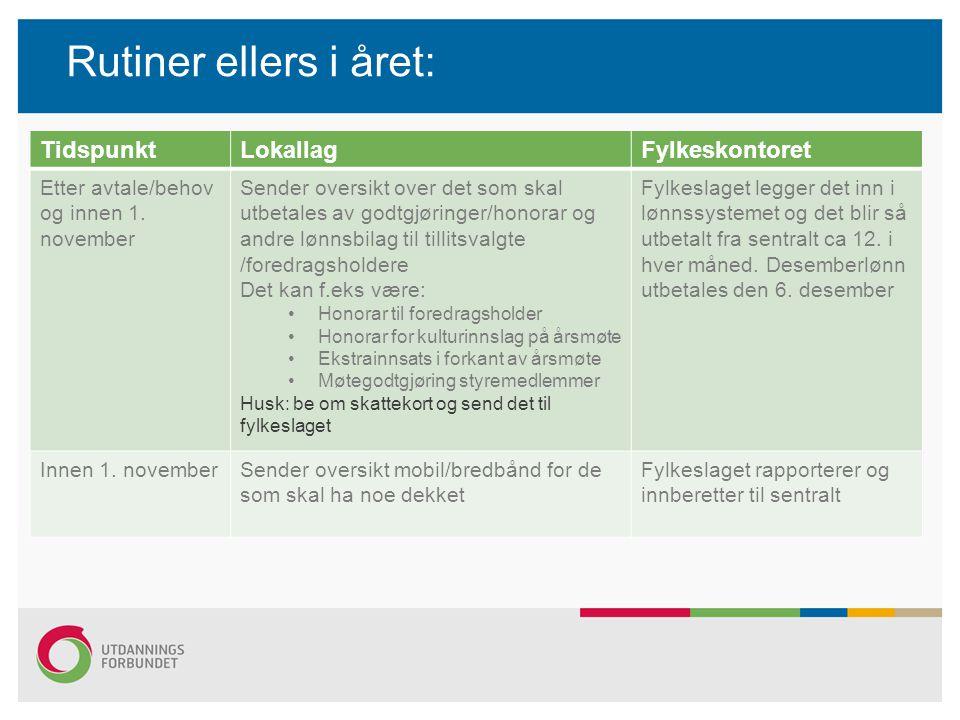 Rutiner ellers i året: TidspunktLokallagFylkeskontoret Etter avtale/behov og innen 1.