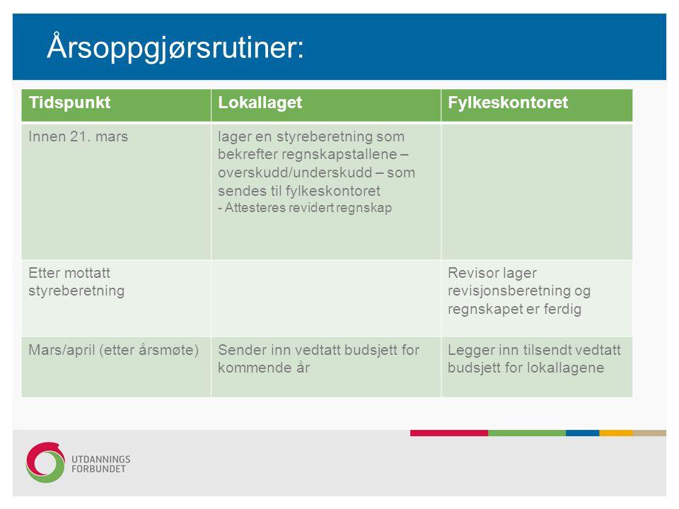 Årsoppgjørsrutiner: TidspunktLokallagetFylkeskontoret Innen 21.