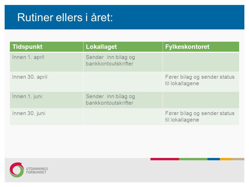 Rutiner ellers i året: TidspunktLokallagetFylkeskontoret Innen 1.