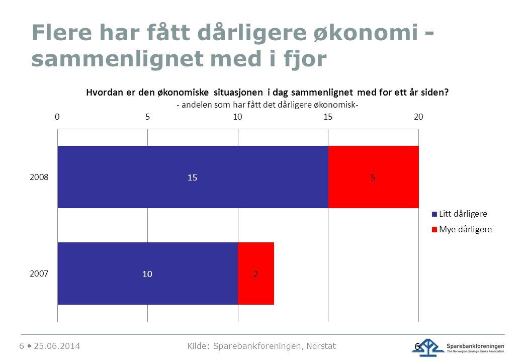Flere har fått dårligere økonomi - sammenlignet med i fjor 6  25.06.2014 Kilde: Sparebankforeningen, Norstat 6