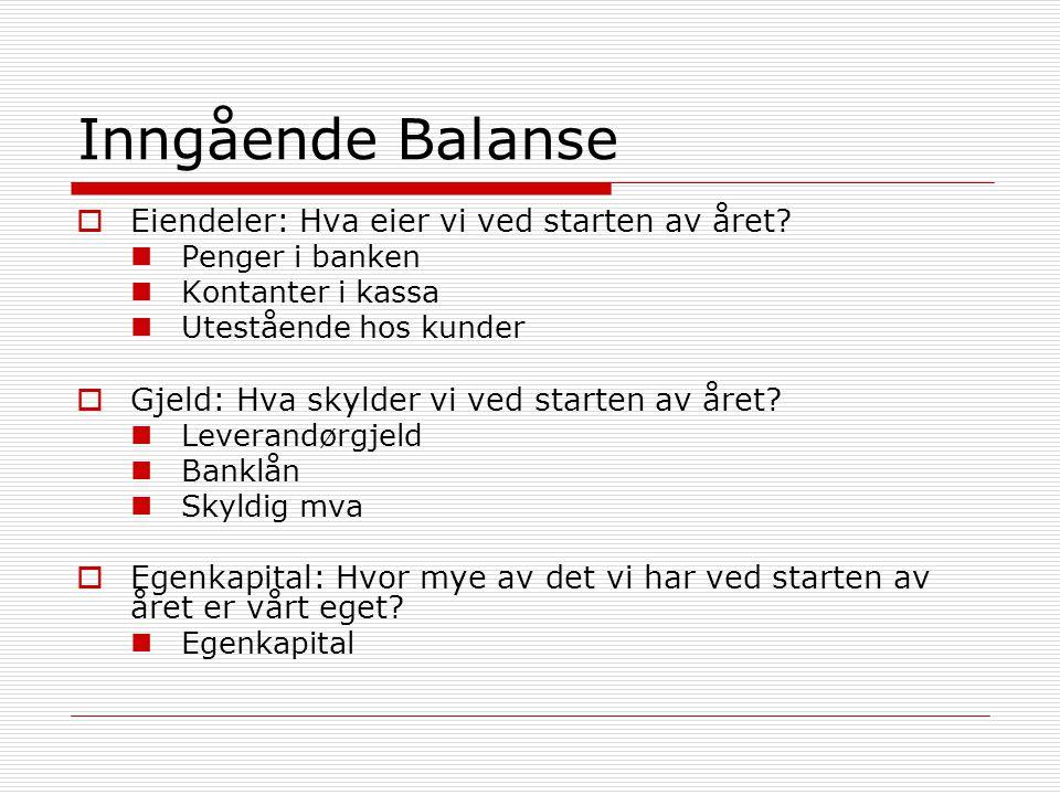 Inngående Balanse  Eiendeler: Hva eier vi ved starten av året?  Penger i banken  Kontanter i kassa  Utestående hos kunder  Gjeld: Hva skylder vi