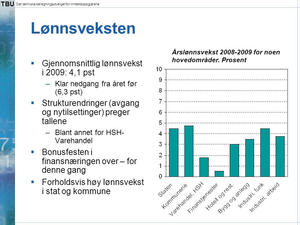 TBU Det tekniske beregningsutvalget for inntektsoppgjørene Lønnsveksten  Gjennomsnittlig lønnsvekst i 2009: 4,1 pst –Klar nedgang fra året før (6,3 pst)  Strukturendringer (avgang og nytilsettinger) preger tallene –Blant annet for HSH- Varehandel  Bonusfesten i finansnæringen over – for denne gang  Forholdsvis høy lønnsvekst i stat og kommune Årslønnsvekst 2008-2009 for noen hovedområder.
