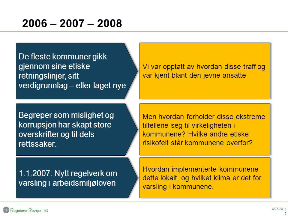 2006 – 2007 – 2008 6/25/2014 2 De fleste kommuner gikk gjennom sine etiske retningslinjer, sitt verdigrunnlag – eller laget nye Begreper som mislighet