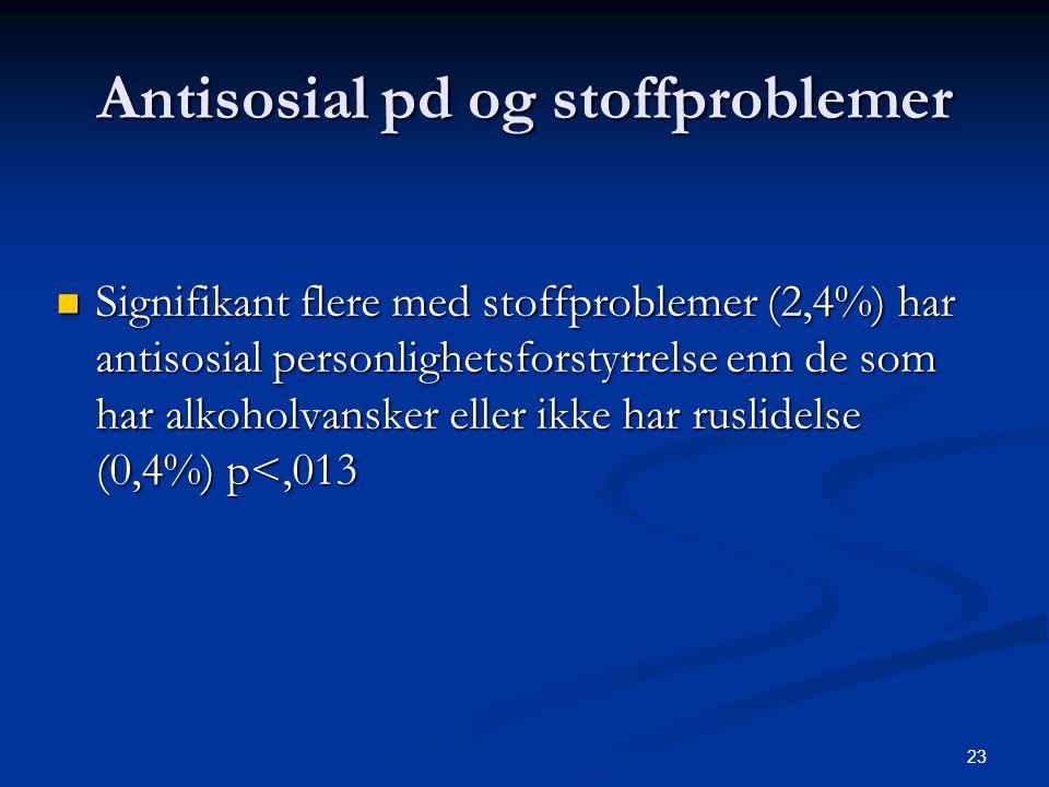23 Antisosial pd og stoffproblemer  Signifikant flere med stoffproblemer (2,4%) har antisosial personlighetsforstyrrelse enn de som har alkoholvanske