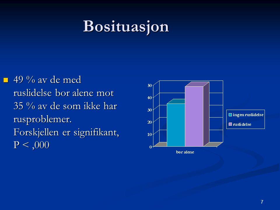 7 Bosituasjon  49 % av de med ruslidelse bor alene mot 35 % av de som ikke har rusproblemer. Forskjellen er signifikant, P <,000