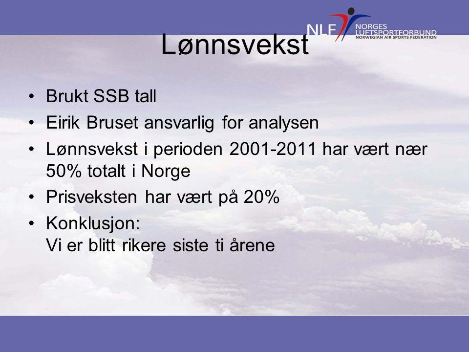 Lønnsvekst •Brukt SSB tall •Eirik Bruset ansvarlig for analysen •Lønnsvekst i perioden 2001-2011 har vært nær 50% totalt i Norge •Prisveksten har vært på 20% •Konklusjon: Vi er blitt rikere siste ti årene