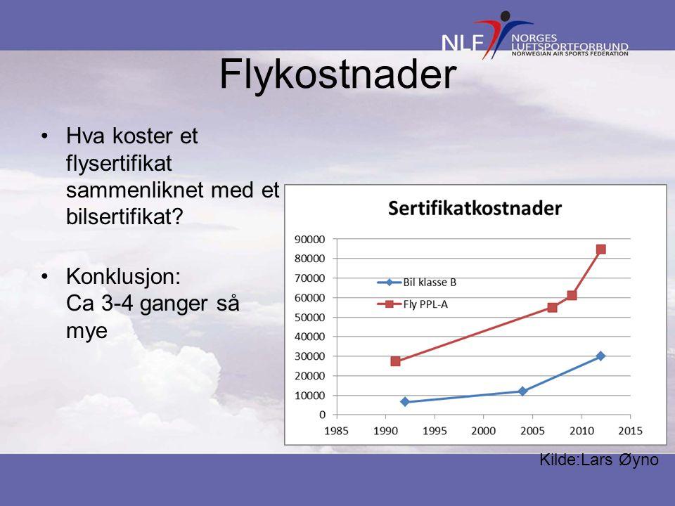 Flykostnader •Hva koster et flysertifikat sammenliknet med et bilsertifikat.