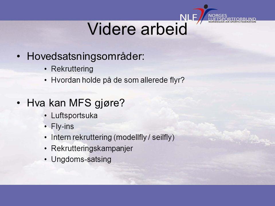 Videre arbeid •Hovedsatsningsområder: •Rekruttering •Hvordan holde på de som allerede flyr.