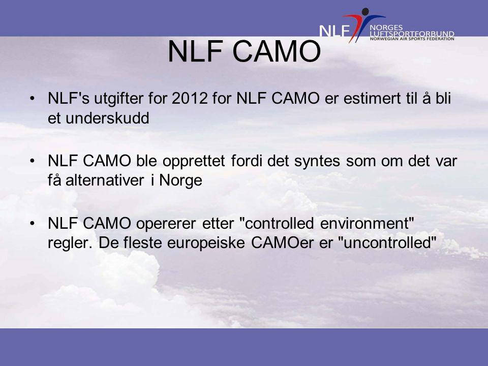 NLF CAMO •NLF s utgifter for 2012 for NLF CAMO er estimert til å bli et underskudd •NLF CAMO ble opprettet fordi det syntes som om det var få alternativer i Norge •NLF CAMO opererer etter controlled environment regler.
