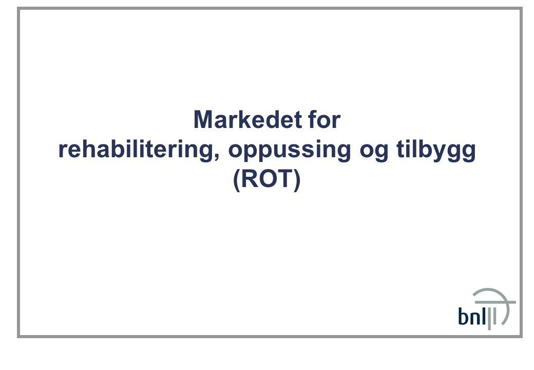 Markedet for rehabilitering, oppussing og tilbygg (ROT)
