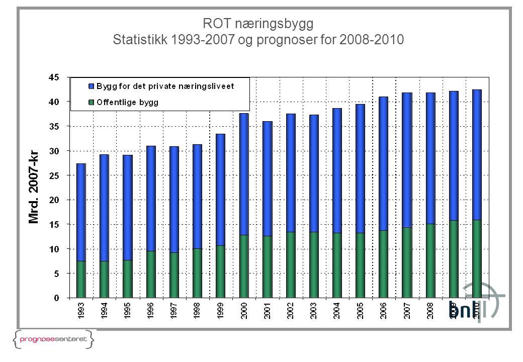 ROT næringsbygg Statistikk 1993-2007 og prognoser for 2008-2010