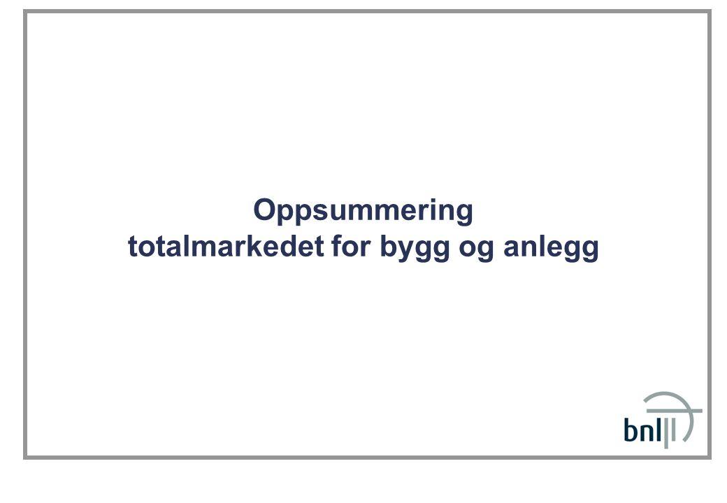 Oppsummering totalmarkedet for bygg og anlegg
