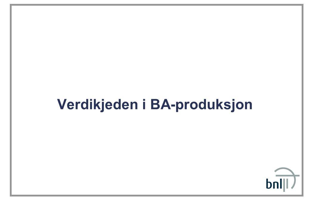 Verdikjeden i BA-produksjon