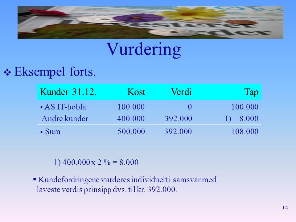 14 Vurdering  Eksempel forts. Kunder 31.12.KostVerdiTap  AS IT-bobla Andre kunder 100.000 400.000 0 392.000 100.000 1) 8.000  Sum500.000392.000108.