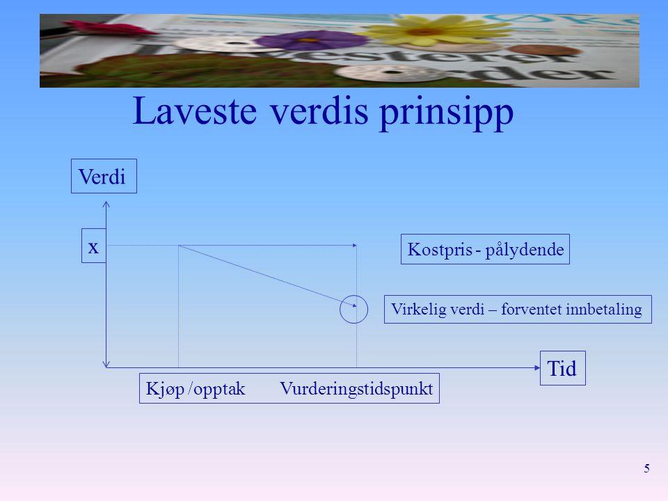 5 Verdi x Tid Kjøp /opptakVurderingstidspunkt Virkelig verdi – forventet innbetaling Kostpris - pålydende Laveste verdis prinsipp