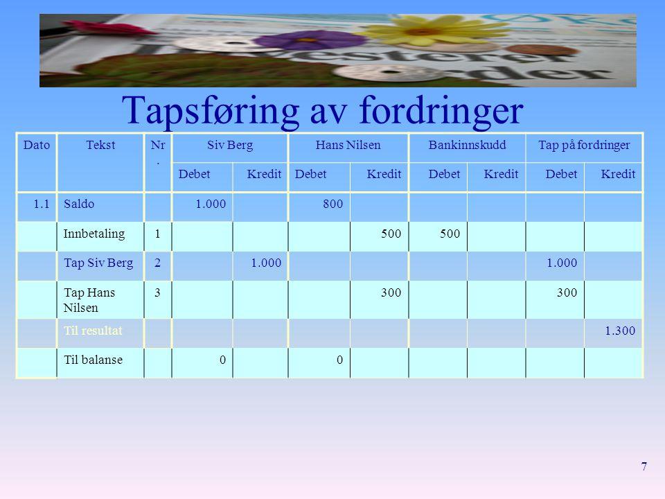 7 Tapsføring av fordringer DatoTekstNr. Siv BergHans NilsenBankinnskuddTap på fordringer DebetKreditDebetKreditDebetKreditDebetKredit 1.1Saldo1.000800
