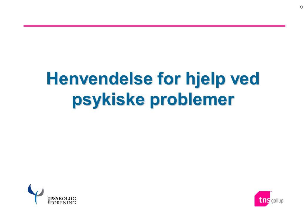 9 Henvendelse for hjelp ved psykiske problemer