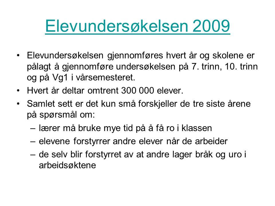 Elevundersøkelsen 2009 •Elevundersøkelsen gjennomføres hvert år og skolene er pålagt å gjennomføre undersøkelsen på 7.