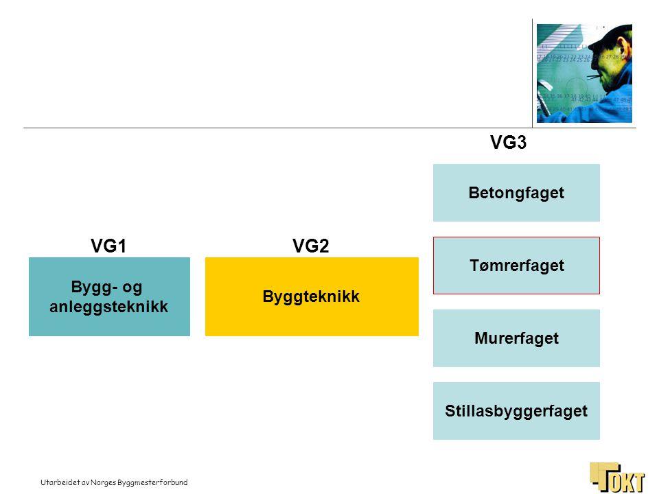 Utarbeidet av Norges Byggmesterforbund Bygg- og anleggsteknikk Byggteknikk VG1VG2 VG3 Tømrerfaget Murerfaget Betongfaget Stillasbyggerfaget