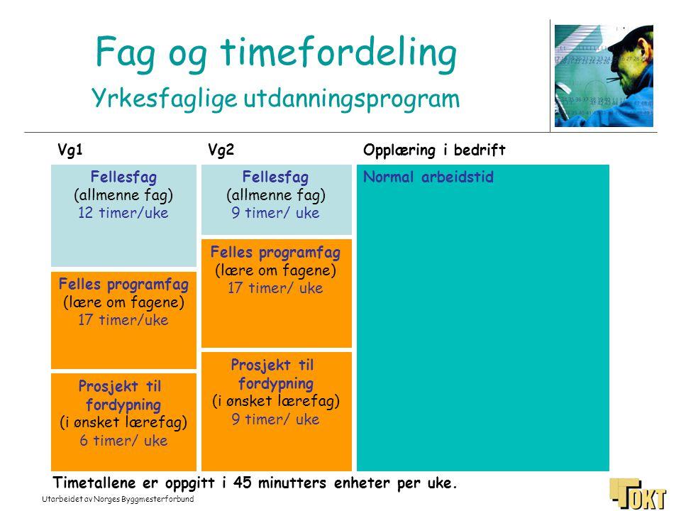 Utarbeidet av Norges Byggmesterforbund Fag og timefordeling Yrkesfaglige utdanningsprogram Fellesfag (allmenne fag) 12 timer/uke Normal arbeidstidFell
