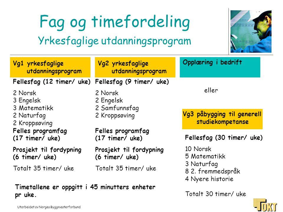 Utarbeidet av Norges Byggmesterforbund Vg1 yrkesfaglige utdanningsprogram Vg2 yrkesfaglige utdanningsprogram Opplæring i bedrift Fellesfag (12 timer/