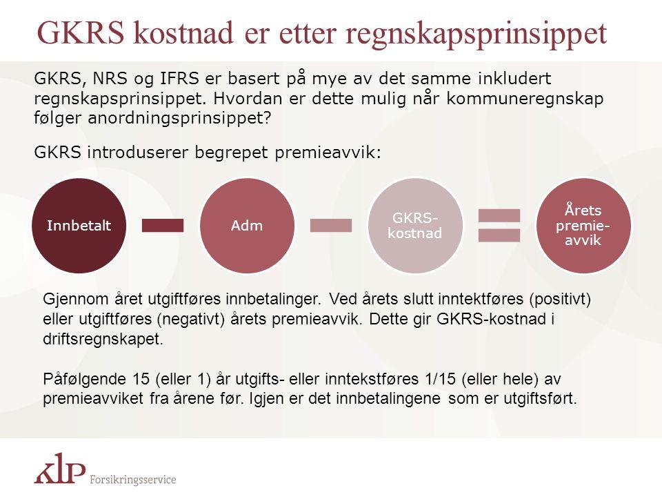 GKRS kostnad er etter regnskapsprinsippet GKRS, NRS og IFRS er basert på mye av det samme inkludert regnskapsprinsippet. Hvordan er dette mulig når ko
