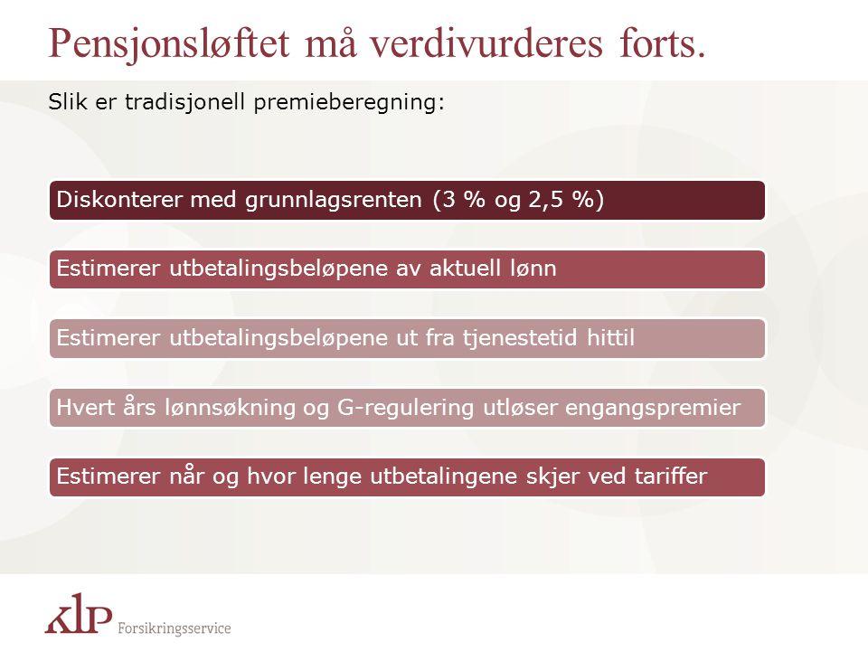Slik er tradisjonell premieberegning: Pensjonsløftet må verdivurderes forts. Diskonterer med grunnlagsrenten (3 % og 2,5 %)Estimerer utbetalingsbeløpe