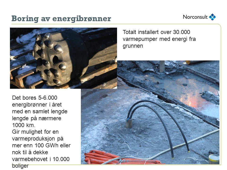 Boring av energibrønner Det bores 5-6.000 energibrønner i året med en samlet lengde lengde på nærmere 1000 km. Gir mulighet for en varmeproduksjon på