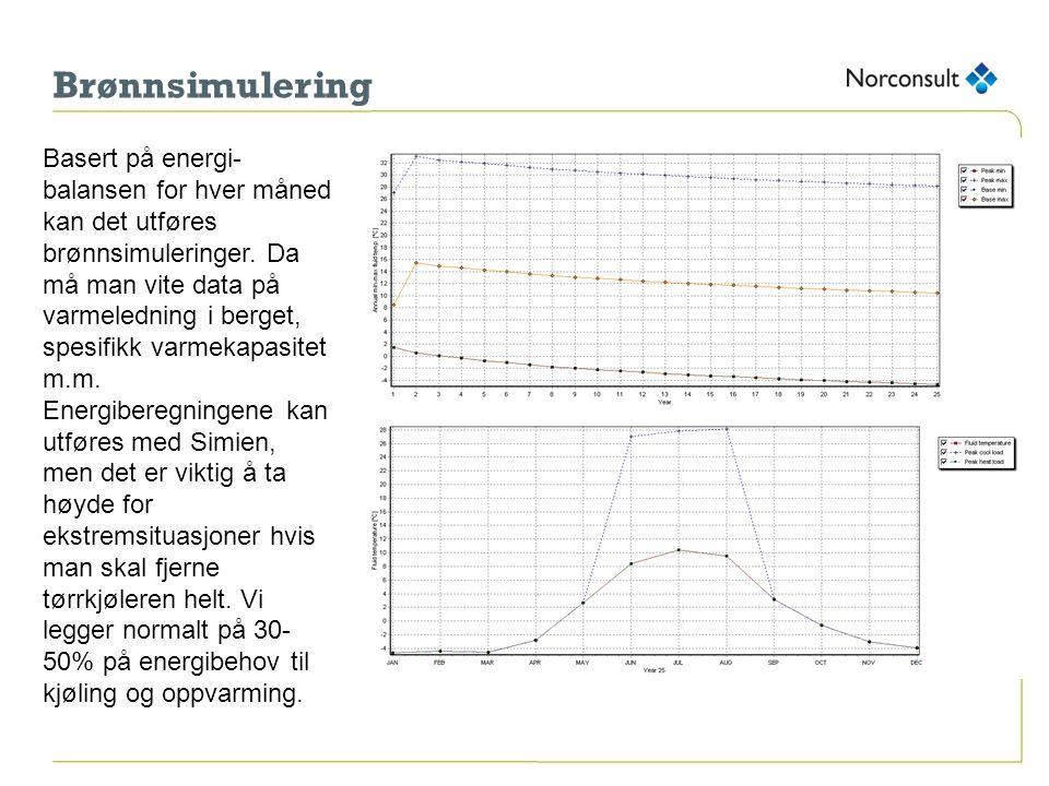 Brønnsimulering Basert på energi- balansen for hver måned kan det utføres brønnsimuleringer. Da må man vite data på varmeledning i berget, spesifikk v