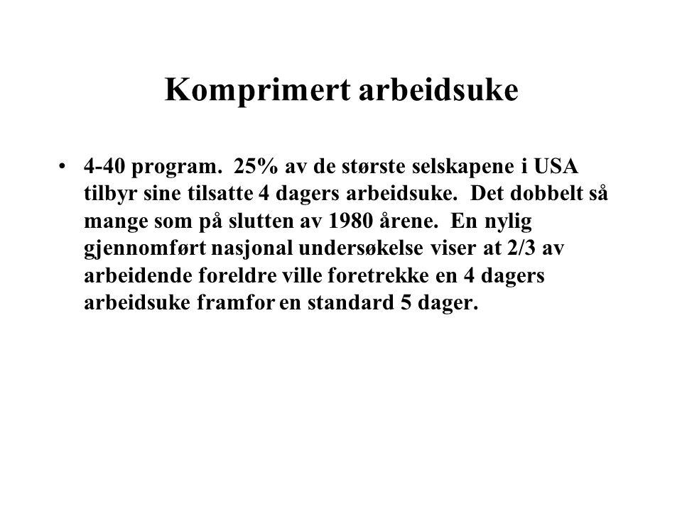 Komprimert arbeidsuke •4-40 program.
