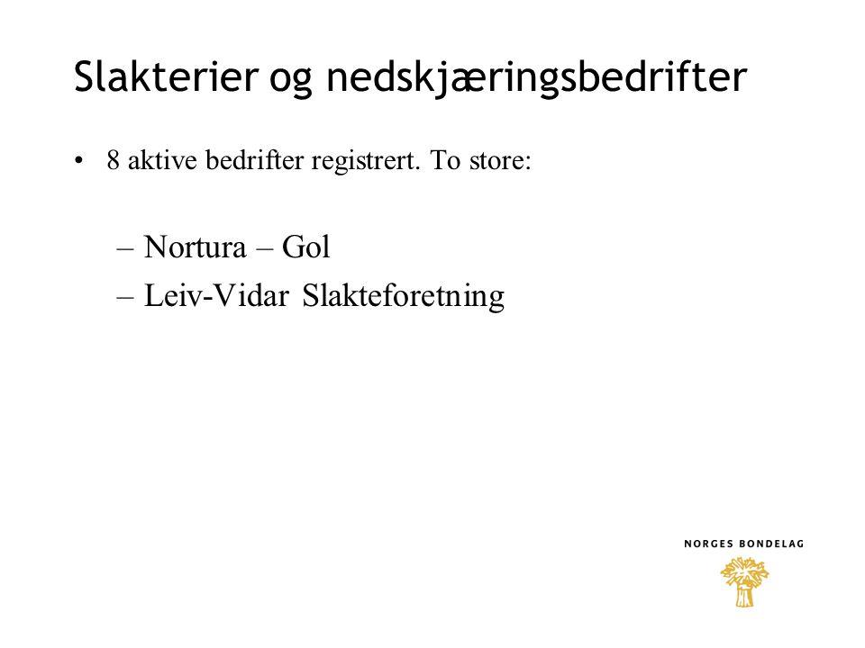 Slakterier og nedskjæringsbedrifter •8 aktive bedrifter registrert. To store: –Nortura – Gol –Leiv-Vidar Slakteforetning