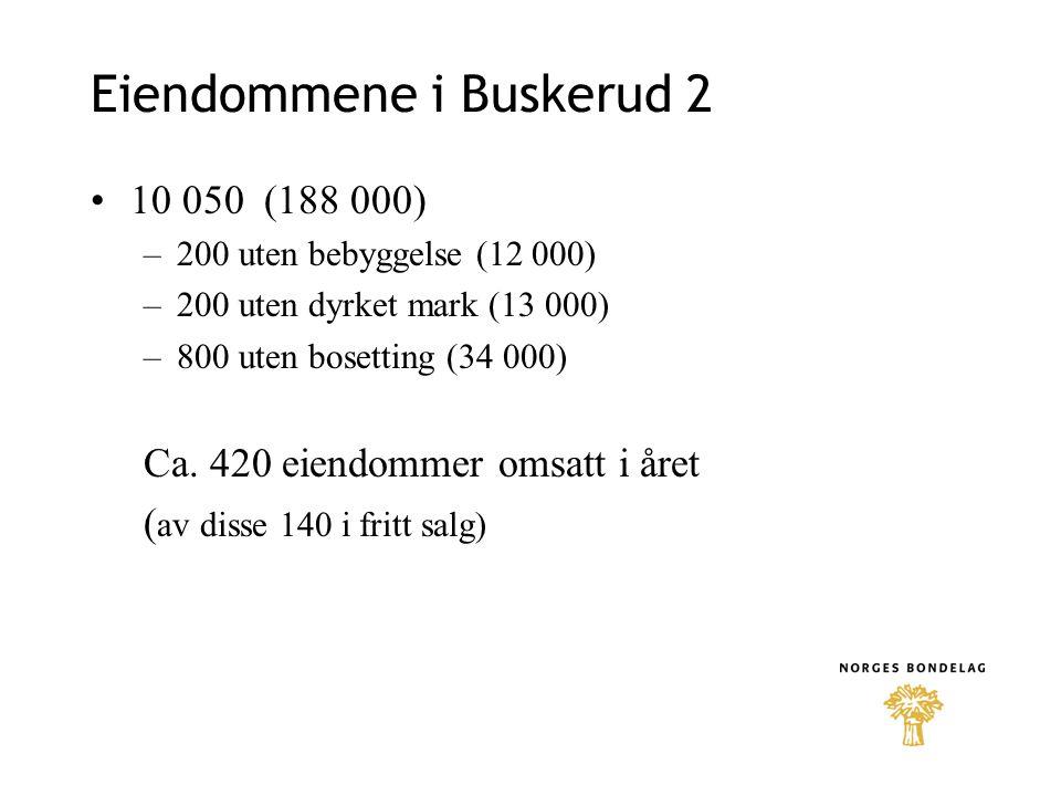 Eiendommene i Buskerud 2 •10 050 (188 000) –200 uten bebyggelse (12 000) –200 uten dyrket mark (13 000) –800 uten bosetting (34 000) Ca. 420 eiendomme