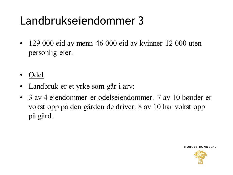Buskerudbonden 4 Høyt utdannet .