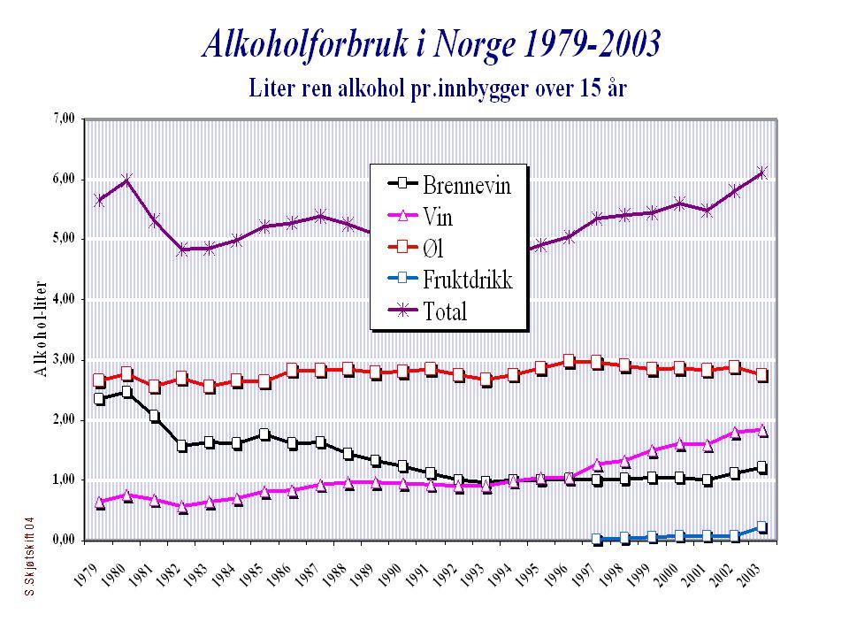 Et eksempel på alkoholanamnesen, en kort intervensjon tilpasset allmennpraksis...