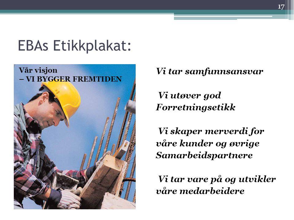EBAs Etikkplakat: 17 Vi tar samfunnsansvar Vi utøver god Forretningsetikk Vi skaper merverdi for våre kunder og øvrige Samarbeidspartnere Vi tar vare
