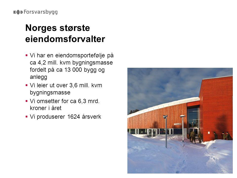 Norges største eiendomsforvalter  Vi har en eiendomsportefølje på ca 4,2 mill. kvm bygningsmasse fordelt på ca 13 000 bygg og anlegg  Vi leier ut ov