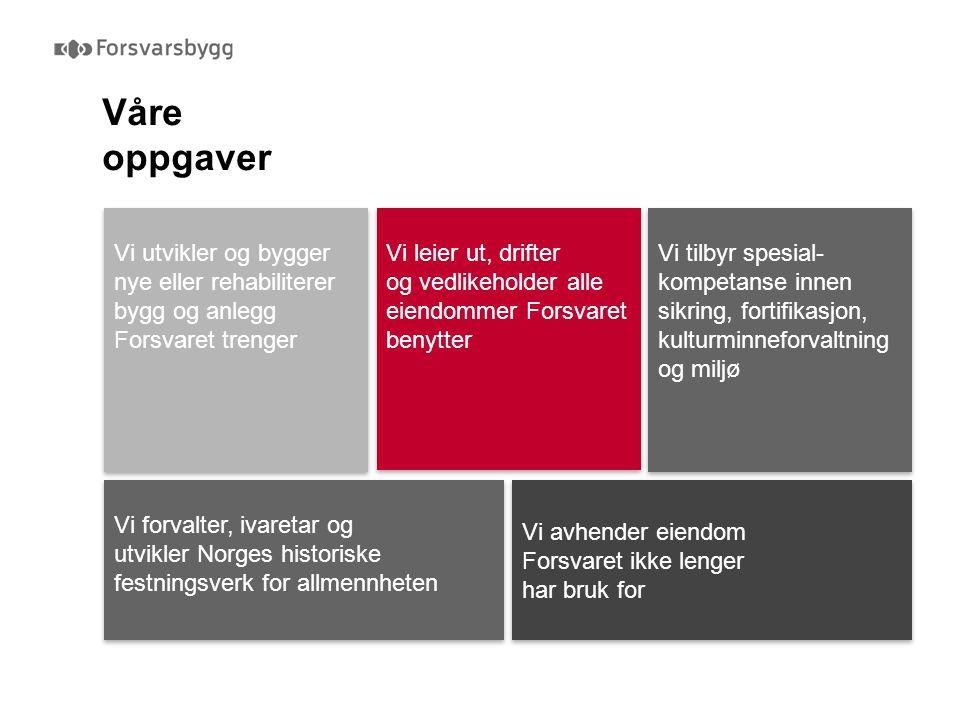 Bygget for spesialisering og helhet FORSVARSBYGG FORSVARSBYGG EIENDOM FORSVARSBYGG UTVIKLING FORSVARSBYGG KAMPFLYBASE FORSVARSBYGG UTLEIE NASJONALE FESTNINGSVERK SKIFTE EIENDOM FORSVARSBYGG FUTURA FORSVARSBYGG FELLES- TjENESTER STAB