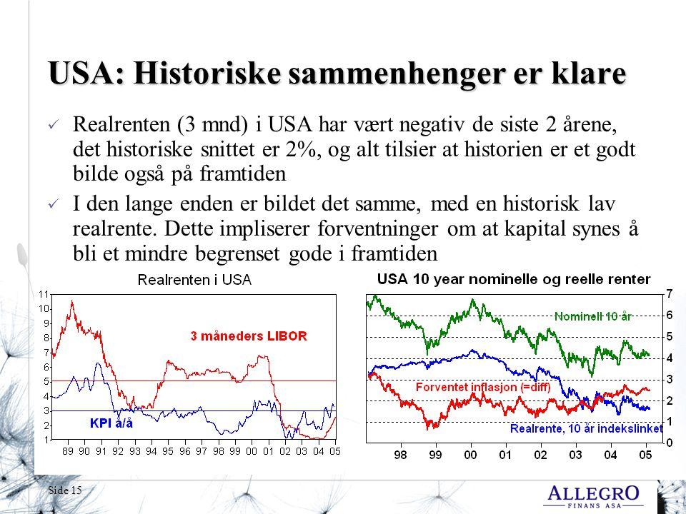 Side 15 USA: Historiske sammenhenger er klare  Realrenten (3 mnd) i USA har vært negativ de siste 2 årene, det historiske snittet er 2%, og alt tilsier at historien er et godt bilde også på framtiden  I den lange enden er bildet det samme, med en historisk lav realrente.