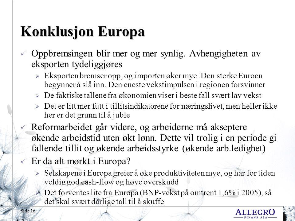 Side 16 Konklusjon Europa  Oppbremsingen blir mer og mer synlig.