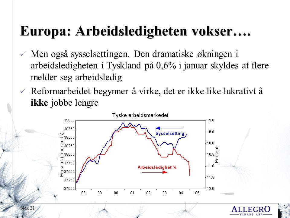 Side 21 Europa: Arbeidsledigheten vokser….  Men også sysselsettingen.