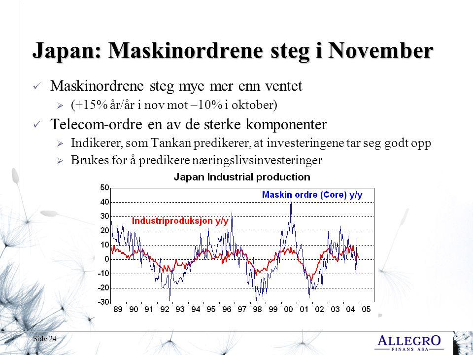 Side 24 Japan: Maskinordrene steg i November  Maskinordrene steg mye mer enn ventet  (+15% år/år i nov mot –10% i oktober)  Telecom-ordre en av de sterke komponenter  Indikerer, som Tankan predikerer, at investeringene tar seg godt opp  Brukes for å predikere næringslivsinvesteringer